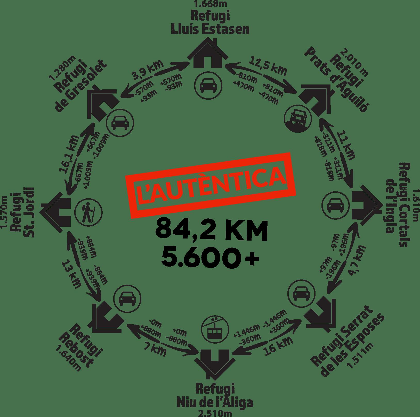 TRAVESIAS DE VERANO: CAVALLS DEL VENT